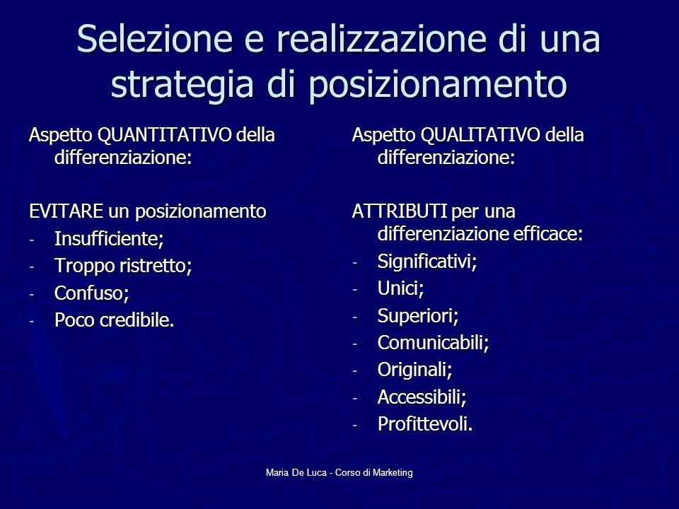 Maria De Luca - Corso di Marketing Selezione e realizzazione di una strategia di posizionamento Aspetto QUANTITATIVO della differenziazione: EVITARE un posizionamento - Insufficiente; - Troppo ristretto; - Confuso; - Poco credibile.