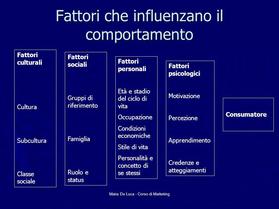 Maria De Luca - Corso di Marketing Fattori che influenzano il comportamento Fattori culturali Cultura Subcultura Classe sociale Fattori sociali Gruppi