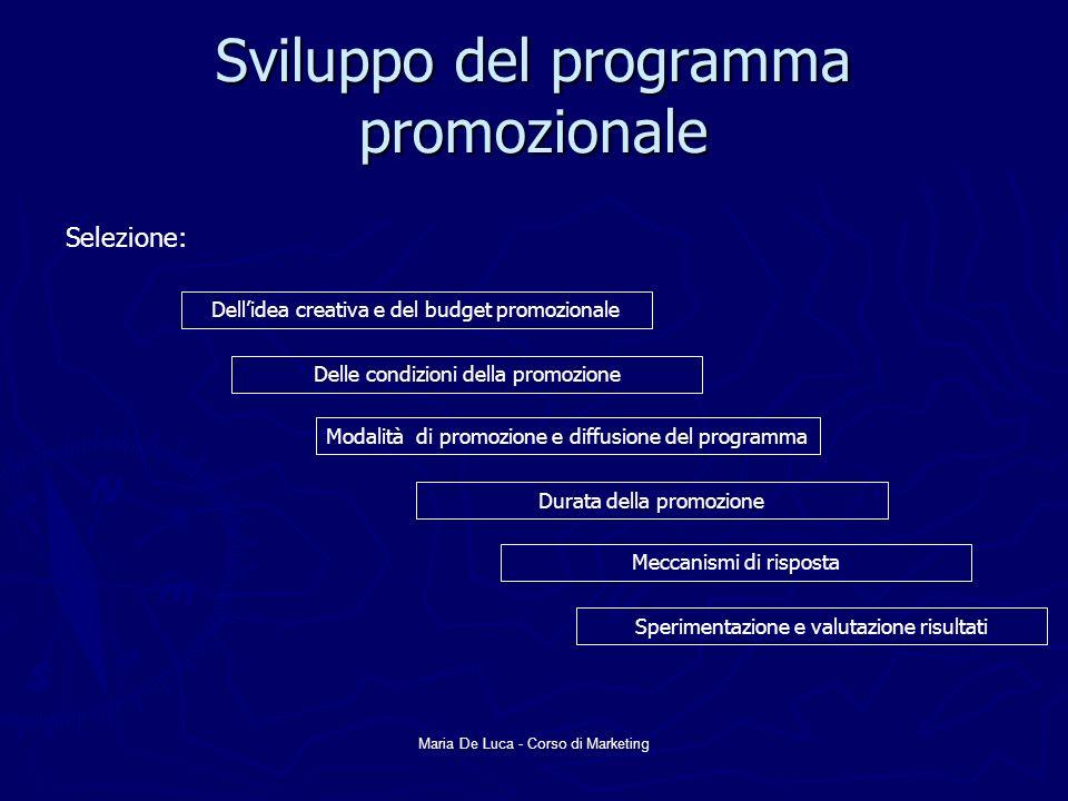 Maria De Luca - Corso di Marketing Sviluppo del programma promozionale Selezione: Dellidea creativa e del budget promozionale Delle condizioni della p