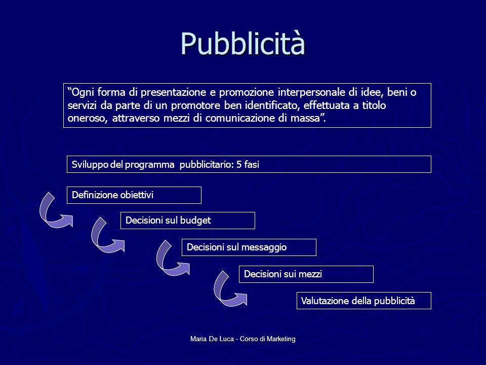 Maria De Luca - Corso di Marketing Pubblicità Ogni forma di presentazione e promozione interpersonale di idee, beni o servizi da parte di un promotore