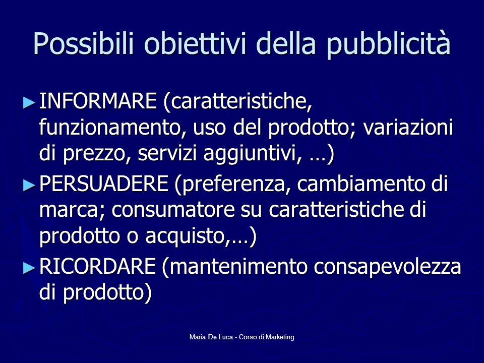 Maria De Luca - Corso di Marketing Valutazione dellefficacia della pubblicità Ripetizione Prova Intenzione Preferenza Attitudine Consapevolezza Non consapevolezza SoddisfazioneNoia AcquistoInsoddisfazione AccettazioneIndifferenza ApprezzamentoRifiuto ApprendimentoOpposizione ConoscenzaNessun ricordo
