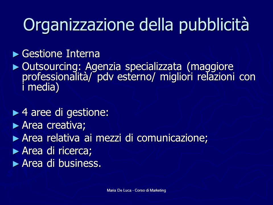 Maria De Luca - Corso di Marketing Organizzazione della pubblicità Gestione Interna Gestione Interna Outsourcing: Agenzia specializzata (maggiore prof