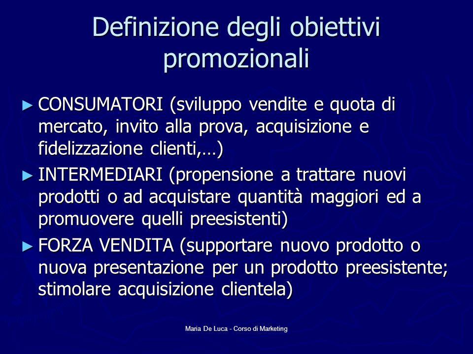 Maria De Luca - Corso di Marketing Definizione degli obiettivi promozionali CONSUMATORI (sviluppo vendite e quota di mercato, invito alla prova, acqui