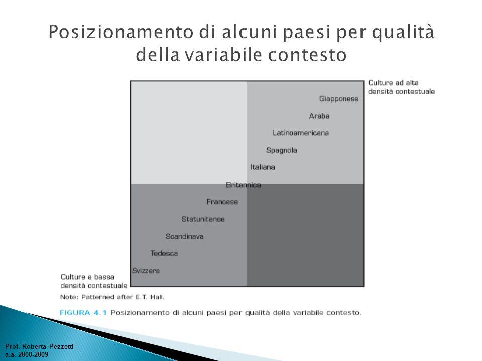 Prof. Roberta Pezzetti a.a. 2008-2009