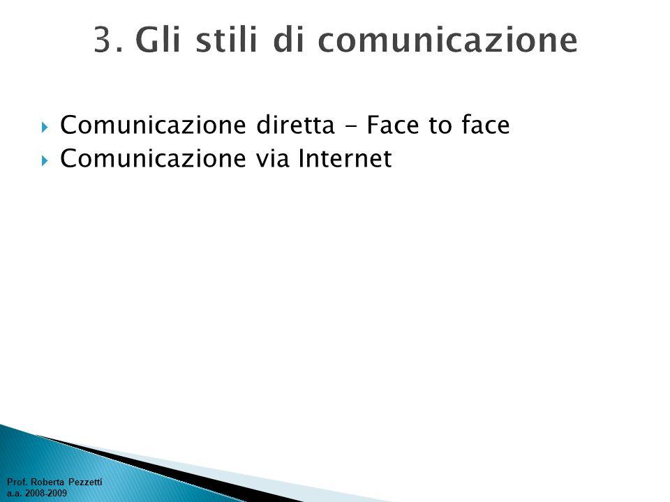 Comunicazione diretta - Face to face Comunicazione via Internet Prof. Roberta Pezzetti a.a. 2008-2009