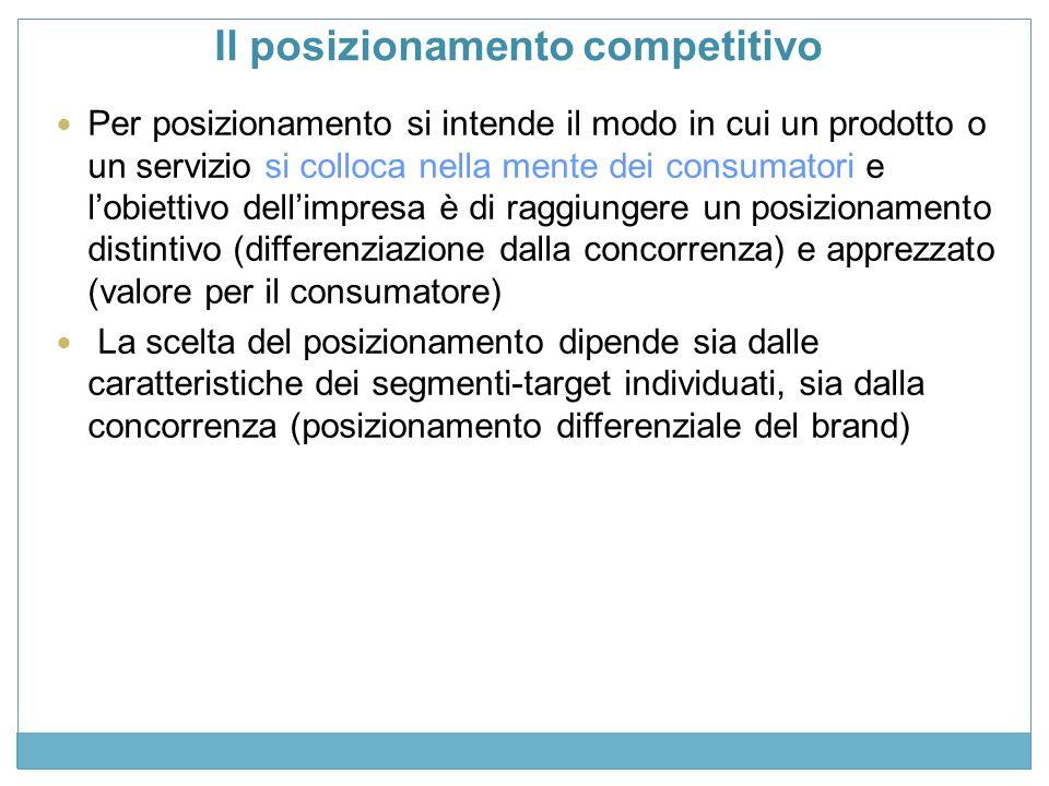 Il posizionamento competitivo Per posizionamento si intende il modo in cui un prodotto o un servizio si colloca nella mente dei consumatori e lobiettivo dellimpresa è di raggiungere un posizionamento distintivo (differenziazione dalla concorrenza) e apprezzato (valore per il consumatore) La scelta del posizionamento dipende sia dalle caratteristiche dei segmenti-target individuati, sia dalla concorrenza (posizionamento differenziale del brand)