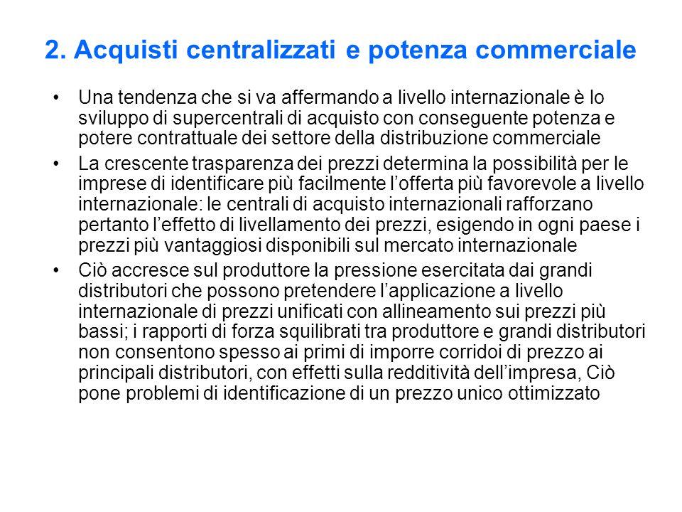 2. Acquisti centralizzati e potenza commerciale Una tendenza che si va affermando a livello internazionale è lo sviluppo di supercentrali di acquisto