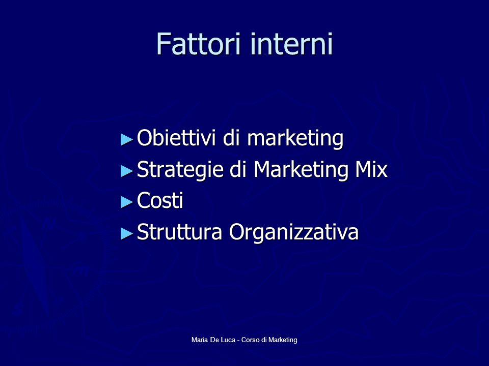 Maria De Luca - Corso di Marketing Fattori interni Obiettivi di marketing Obiettivi di marketing Strategie di Marketing Mix Strategie di Marketing Mix