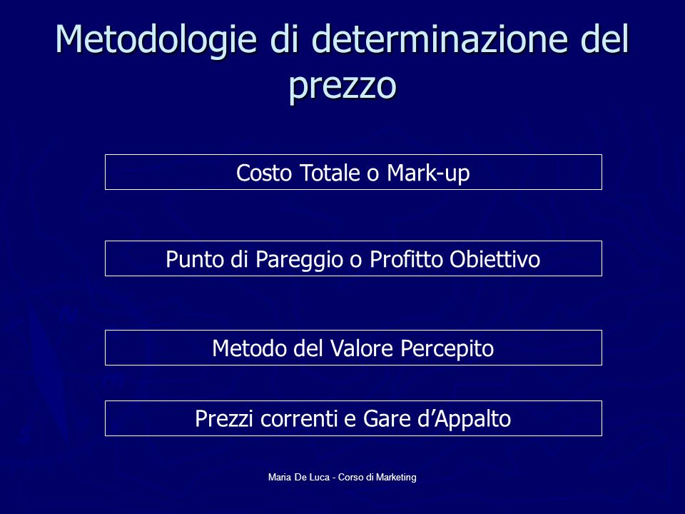 Maria De Luca - Corso di Marketing Metodologie di determinazione del prezzo Costo Totale o Mark-up Punto di Pareggio o Profitto Obiettivo Metodo del Valore Percepito Prezzi correnti e Gare dAppalto