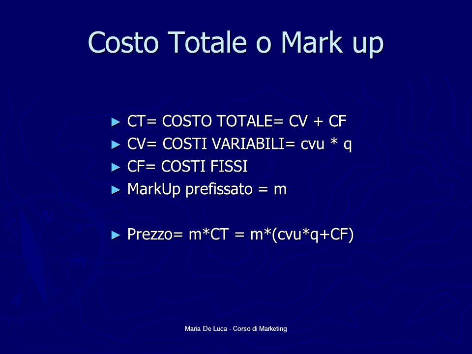 Maria De Luca - Corso di Marketing Costo Totale o Mark up CT= COSTO TOTALE= CV + CF CT= COSTO TOTALE= CV + CF CV= COSTI VARIABILI= cvu * q CV= COSTI V