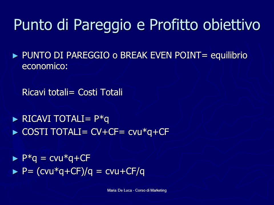 Maria De Luca - Corso di Marketing Punto di Pareggio e Profitto obiettivo PUNTO DI PAREGGIO o BREAK EVEN POINT= equilibrio economico: PUNTO DI PAREGGI