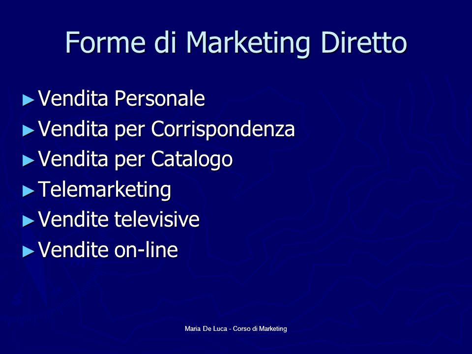 Maria De Luca - Corso di Marketing Forme di Marketing Diretto Vendita Personale Vendita Personale Vendita per Corrispondenza Vendita per Corrispondenza Vendita per Catalogo Vendita per Catalogo Telemarketing Telemarketing Vendite televisive Vendite televisive Vendite on-line Vendite on-line