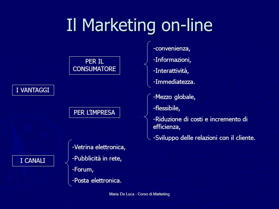 Maria De Luca - Corso di Marketing Il Marketing on-line I VANTAGGI PER IL CONSUMATORE PER LIMPRESA -convenienza, -Informazioni, -Interattività, -Immediatezza.