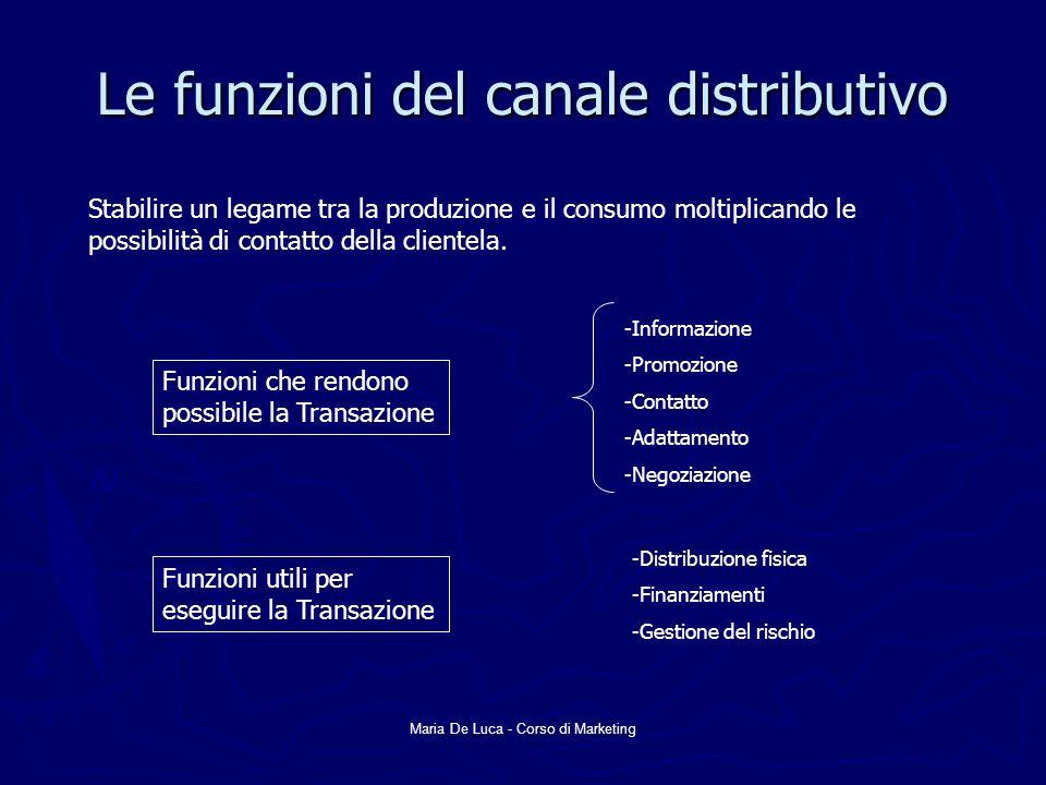 Maria De Luca - Corso di Marketing Le funzioni del canale distributivo Stabilire un legame tra la produzione e il consumo moltiplicando le possibilità