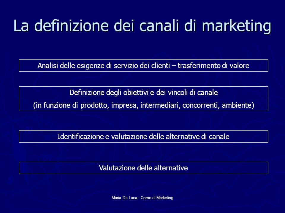 Maria De Luca - Corso di Marketing Le principali alternative di canale Direct marketing Forza di vendita Intermediari Grossisti Dettaglianti Broker, agenti, rappresentanti