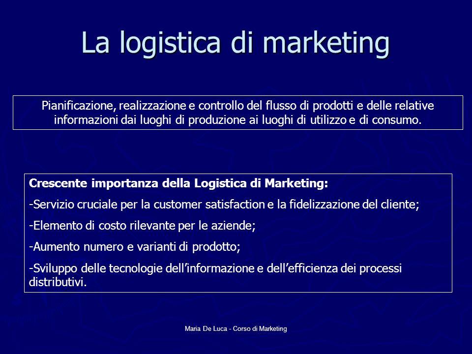 Maria De Luca - Corso di Marketing La Logistica di marketing Funzioni della Logistica di Marketing: -Evasione degli Ordini; -Magazzinaggio; -Gestione scorte; -Trasporto.