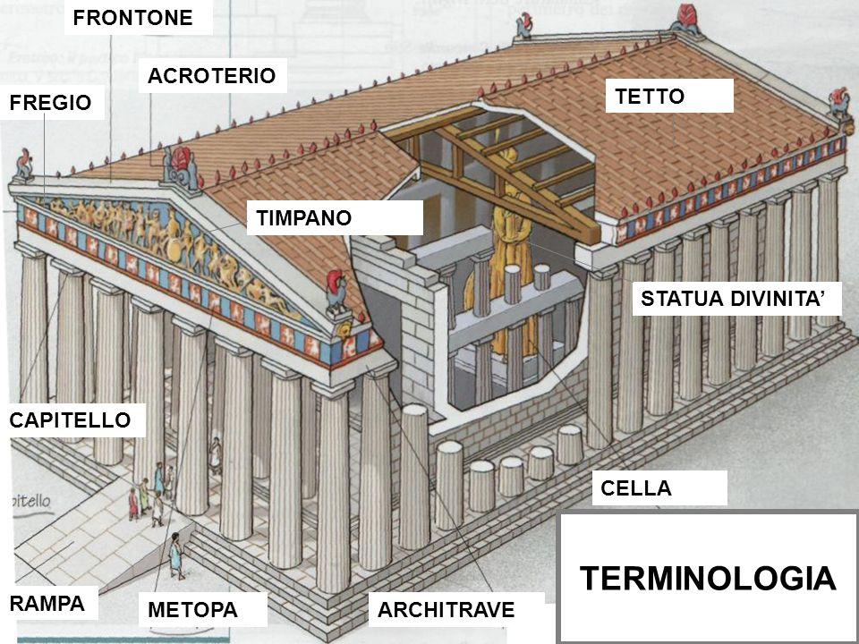 TERMINOLOGIA RAMPA METOPA CAPITELLO FREGIO FRONTONE ACROTERIO CELLA ARCHITRAVE TETTO TIMPANO STATUA DIVINITA