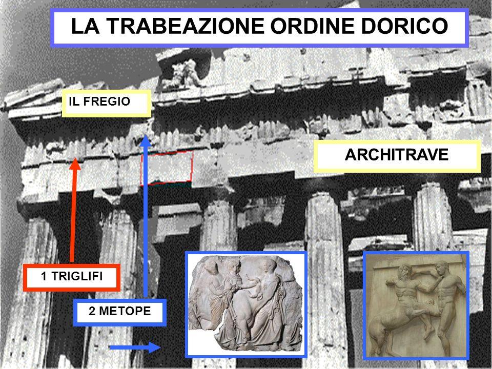1 TRIGLIFI 2 METOPE ARCHITRAVE IL FREGIO LA TRABEAZIONE ORDINE DORICO