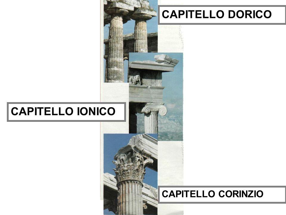CAPITELLO IONICO CAPITELLO CORINZIO CAPITELLO DORICO