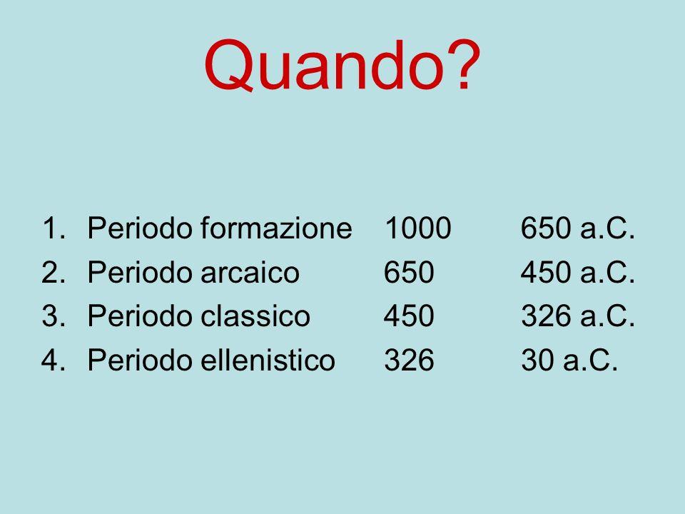 Quando? 1.Periodo formazione 1000 650 a.C. 2.Periodo arcaico650 450 a.C. 3.Periodo classico 450 326 a.C. 4.Periodo ellenistico32630 a.C.