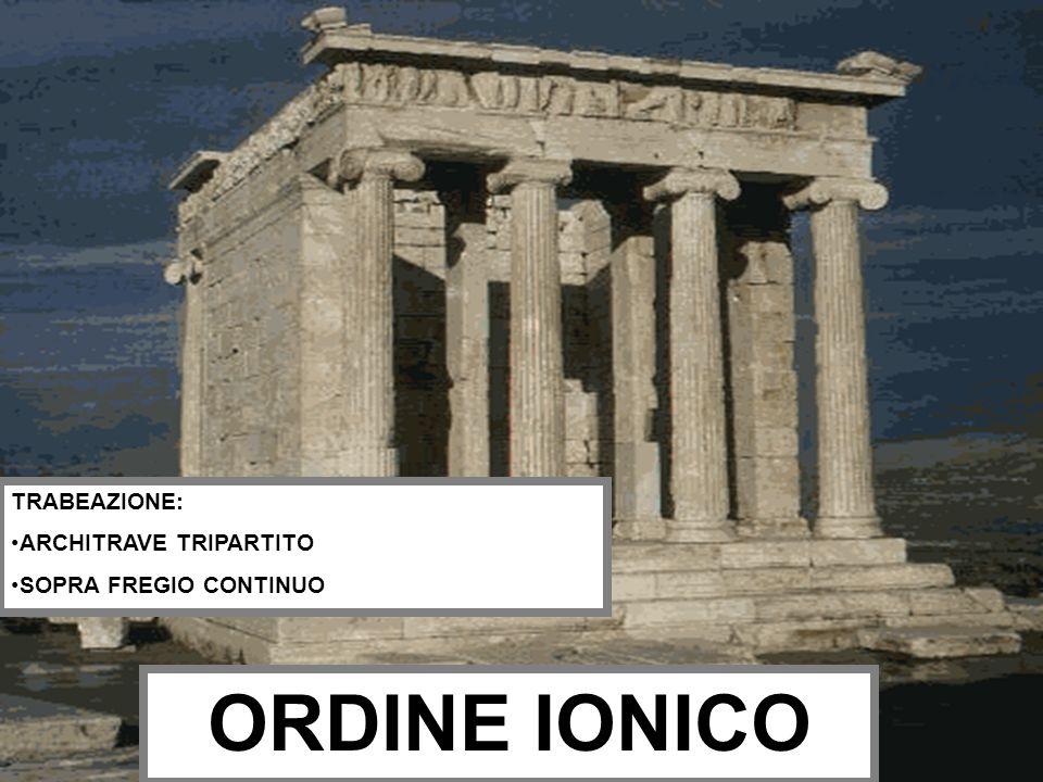 ORDINE IONICO TRABEAZIONE: ARCHITRAVE TRIPARTITO SOPRA FREGIO CONTINUO