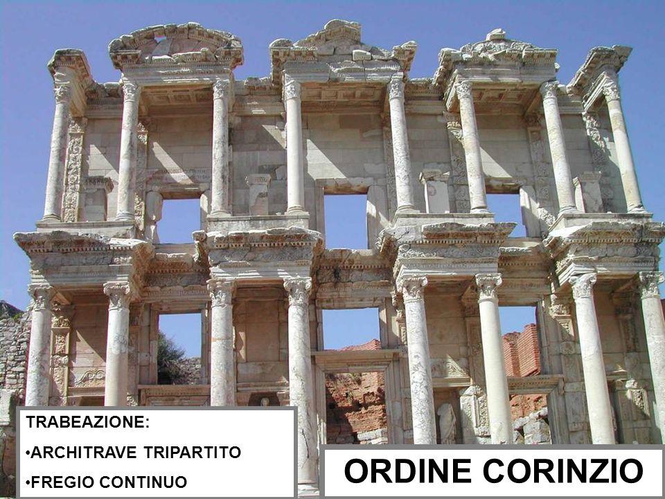 ORDINE CORINZIO TRABEAZIONE: ARCHITRAVE TRIPARTITO FREGIO CONTINUO