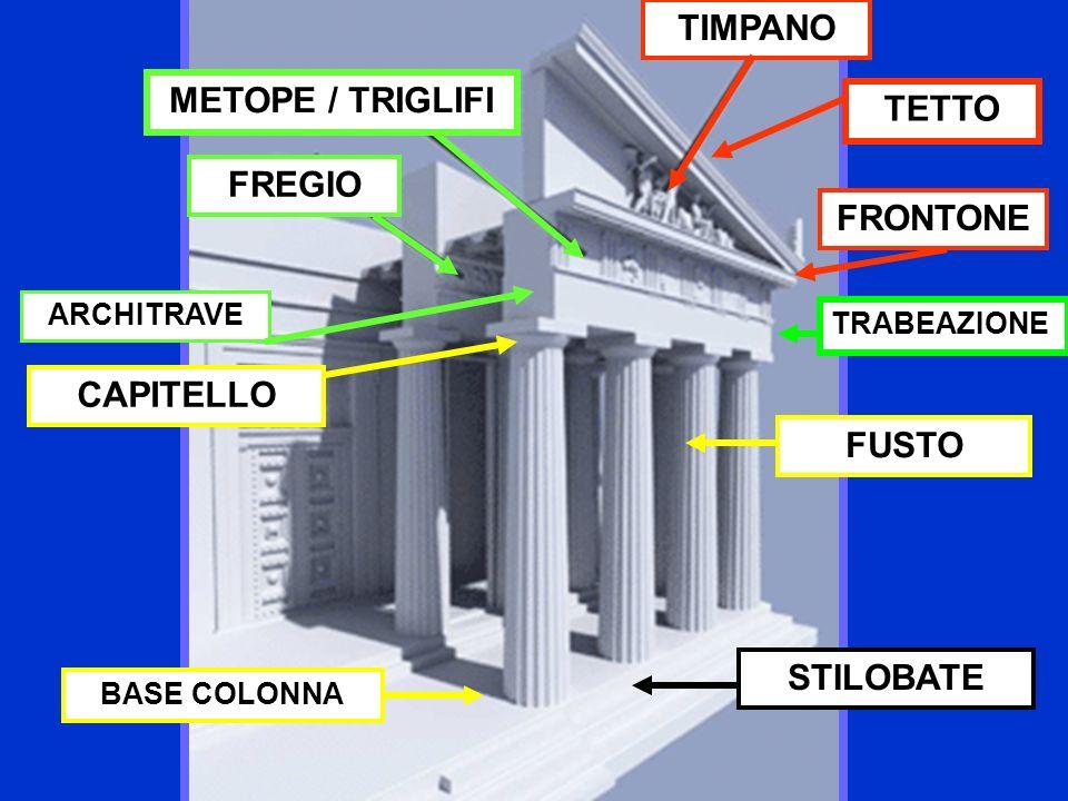 METOPE / TRIGLIFI FREGIO TIMPANO FUSTO FRONTONE CAPITELLO ARCHITRAVE STILOBATE BASE COLONNA TETTO TRABEAZIONE