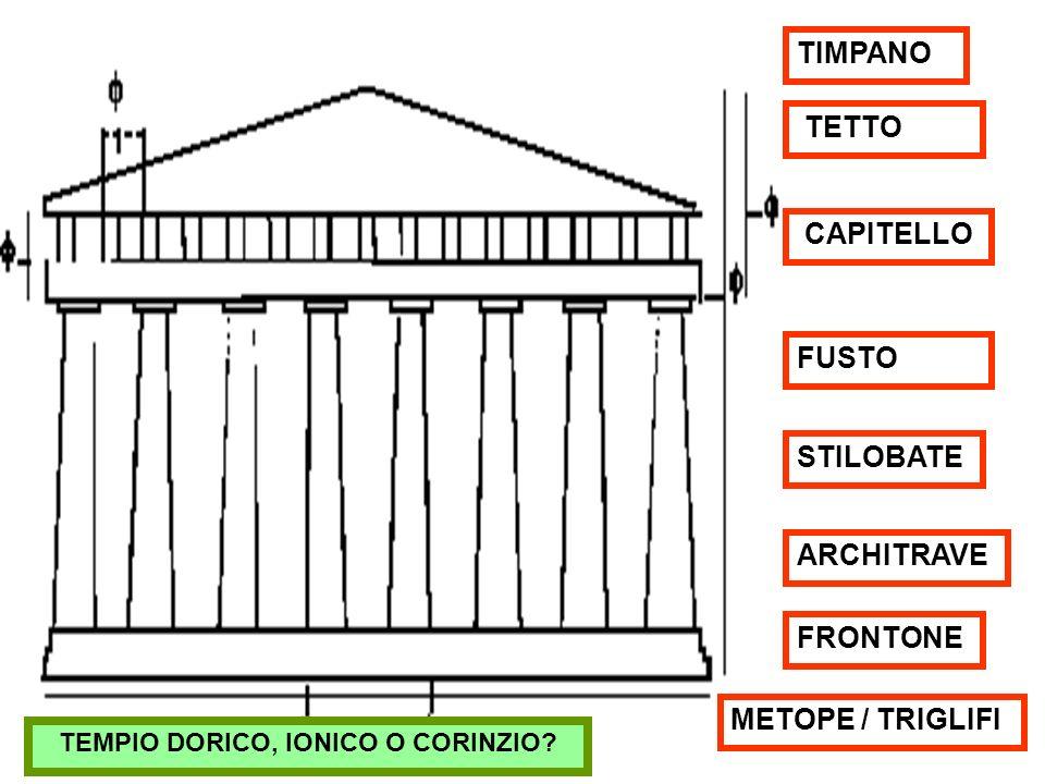 TEMPIO DORICO, IONICO O CORINZIO? TIMPANO METOPE / TRIGLIFI CAPITELLO FUSTO STILOBATE FRONTONE ARCHITRAVE TETTO