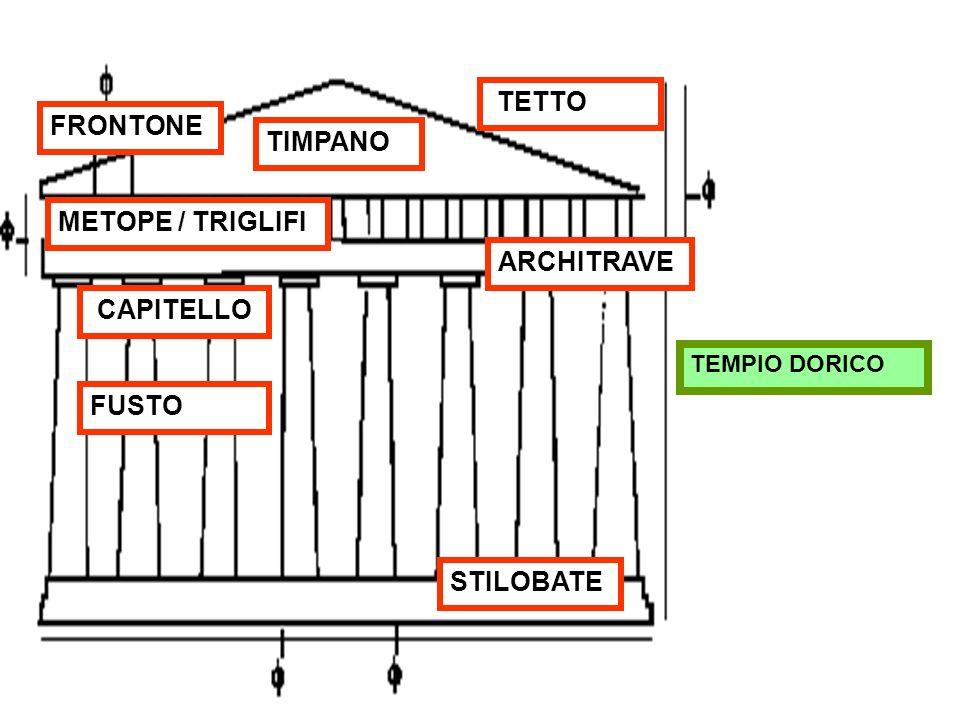 TIMPANO METOPE / TRIGLIFI CAPITELLO FUSTO STILOBATE FRONTONE ARCHITRAVE TETTO TEMPIO DORICO