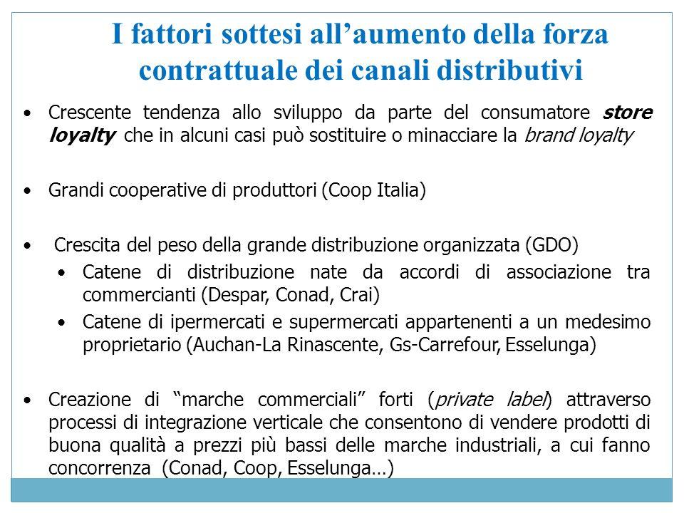 I fattori sottesi allaumento della forza contrattuale dei canali distributivi Crescente tendenza allo sviluppo da parte del consumatore store loyalty