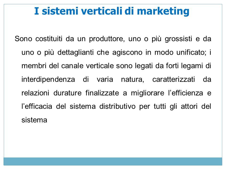 I sistemi verticali di marketing Sono costituiti da un produttore, uno o più grossisti e da uno o più dettaglianti che agiscono in modo unificato; i m