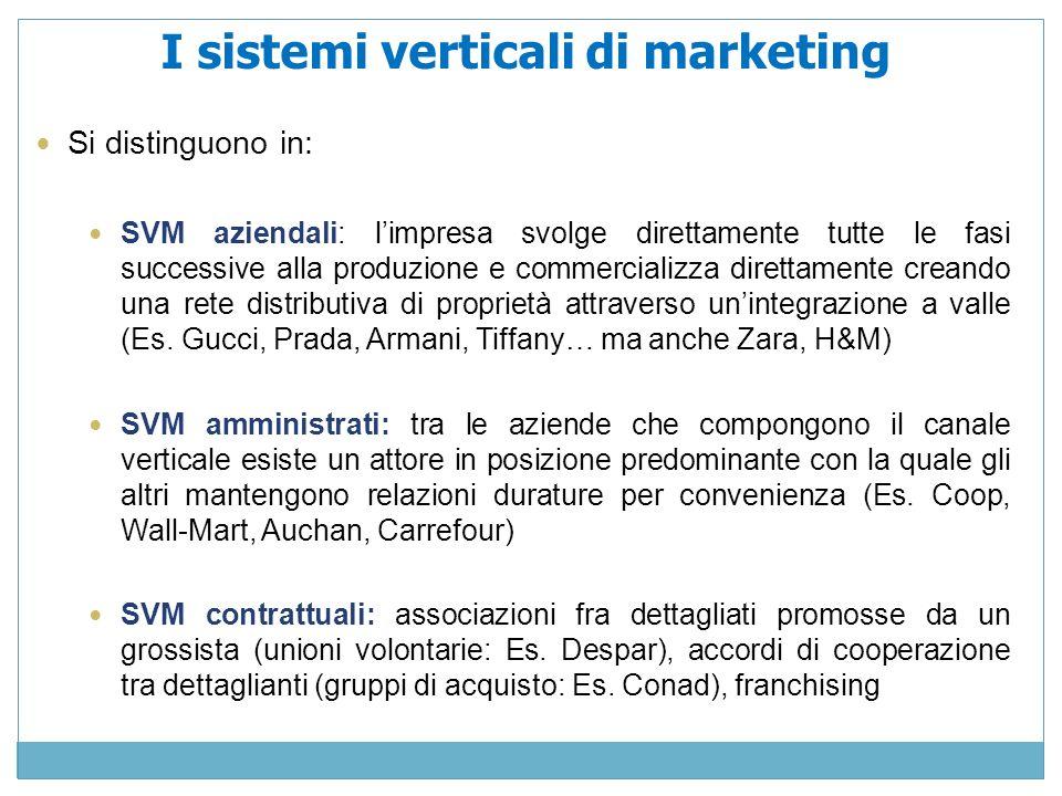 Si distinguono in: SVM aziendali: limpresa svolge direttamente tutte le fasi successive alla produzione e commercializza direttamente creando una rete