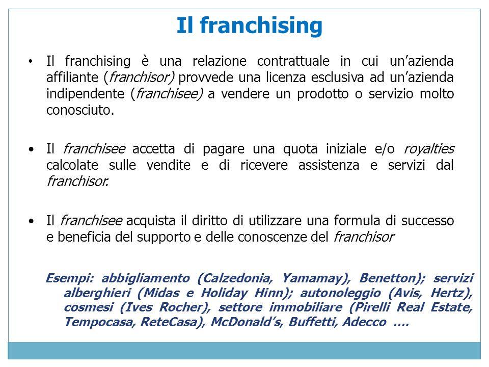 Il franchising Il franchising è una relazione contrattuale in cui unazienda affiliante (franchisor) provvede una licenza esclusiva ad unazienda indipe