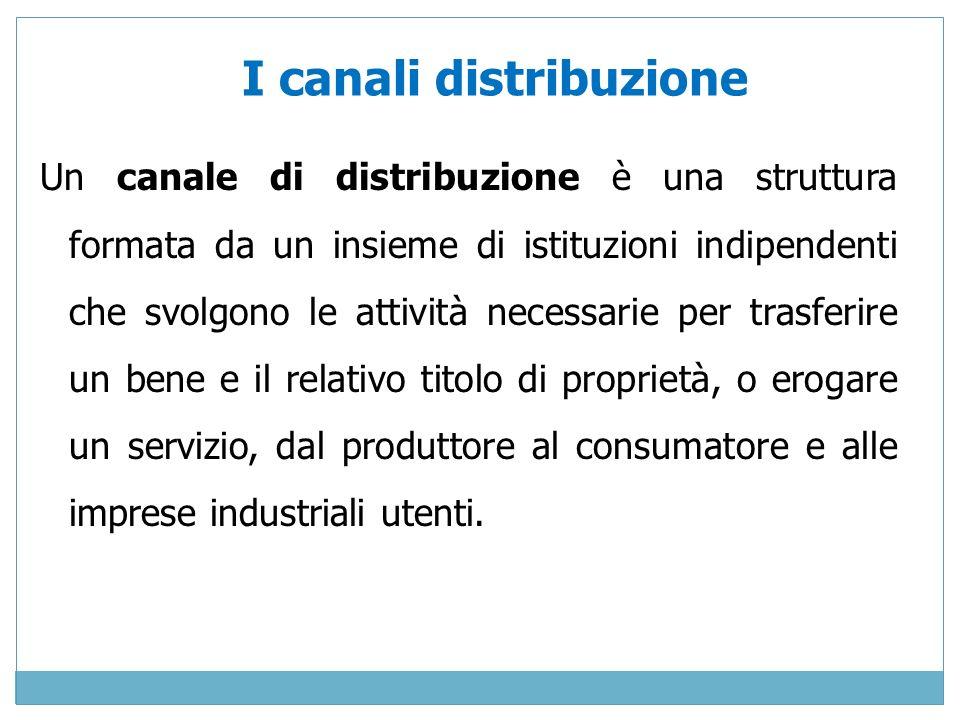 I canali distribuzione Un canale di distribuzione è una struttura formata da un insieme di istituzioni indipendenti che svolgono le attività necessari