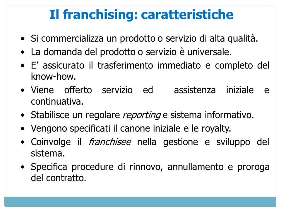 Si commercializza un prodotto o servizio di alta qualità. La domanda del prodotto o servizio è universale. E assicurato il trasferimento immediato e c