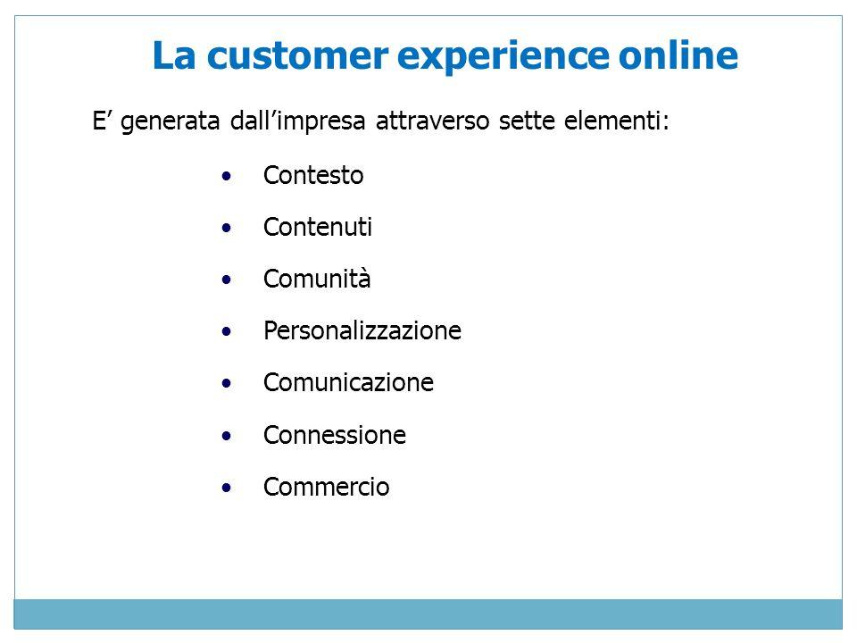 E generata dallimpresa attraverso sette elementi: Contesto Contenuti Comunità Personalizzazione Comunicazione Connessione Commercio La customer experi