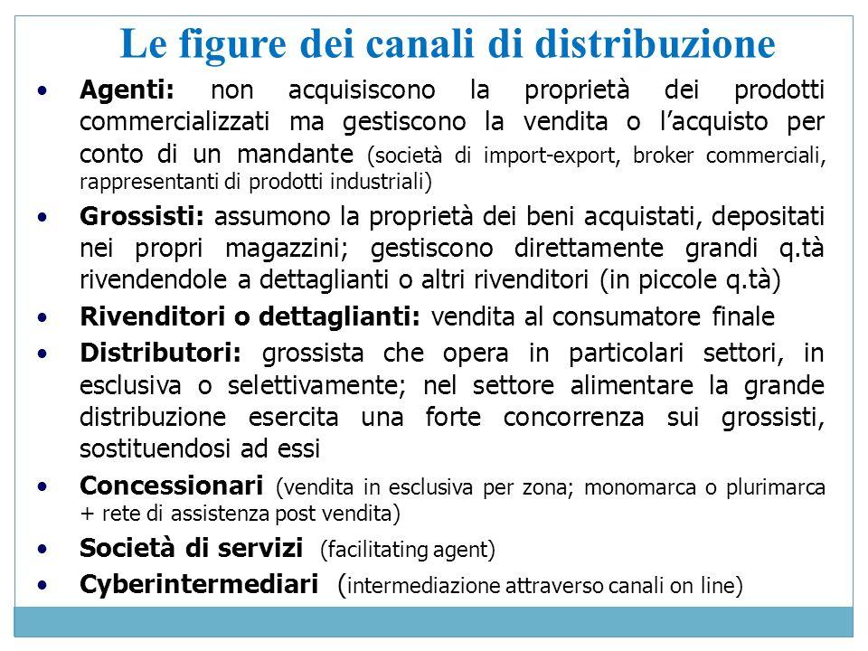 Canale diretto Il produttore commercializza direttamente i suoi prodotti allutilizzatore finale, senza lausilio di intermediari.