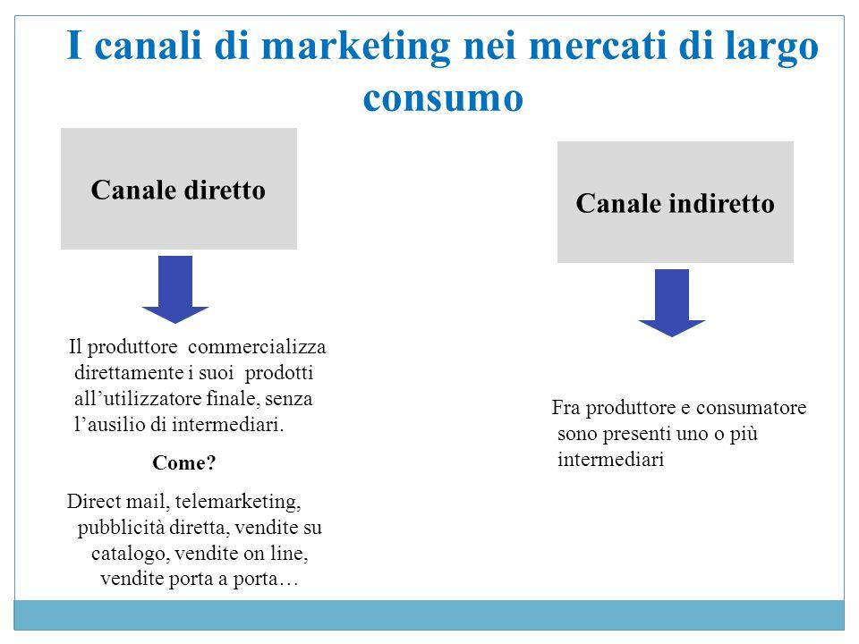 E generata dallimpresa attraverso sette elementi: Contesto Contenuti Comunità Personalizzazione Comunicazione Connessione Commercio La customer experience online