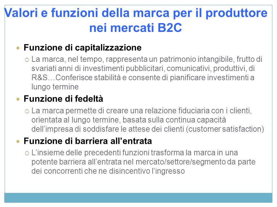 Funzione di capitalizzazione La marca, nel tempo, rappresenta un patrimonio intangibile, frutto di svariati anni di investimenti pubblicitari, comunic