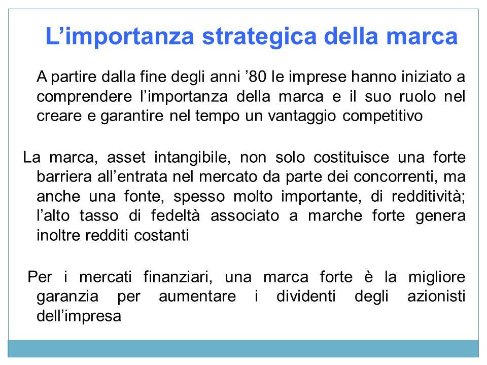 Limportanza strategica della marca A partire dalla fine degli anni 80 le imprese hanno iniziato a comprendere limportanza della marca e il suo ruolo n