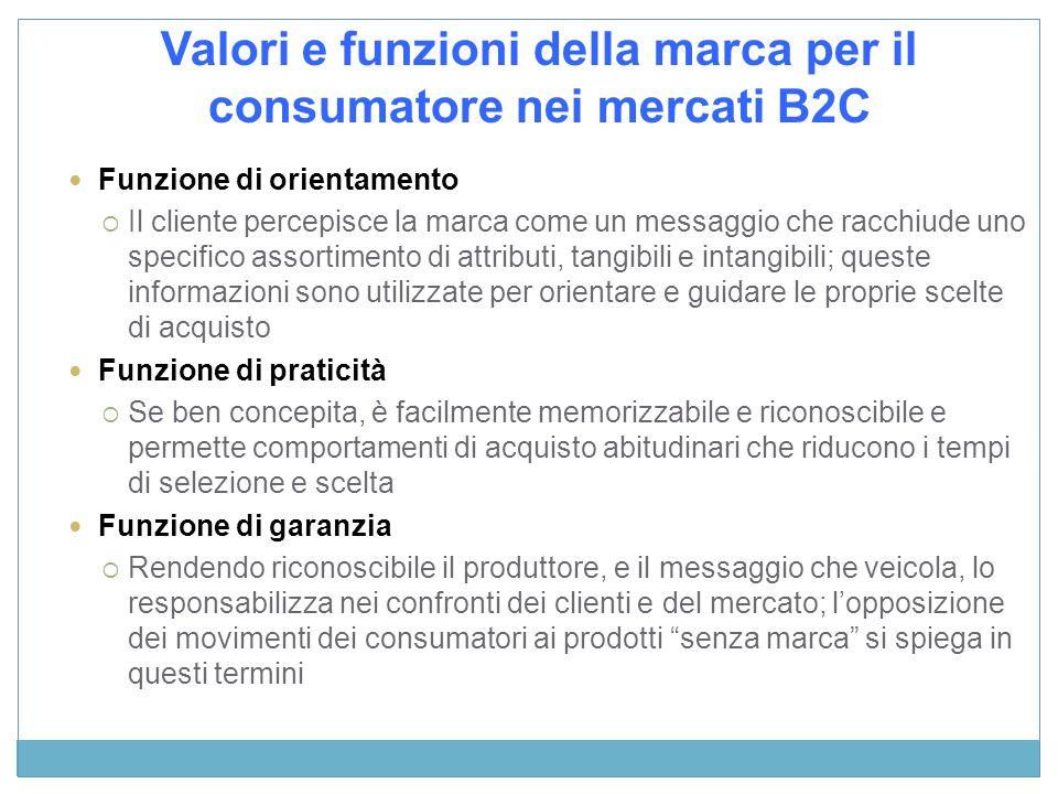 Valori e funzioni della marca per il consumatore nei mercati B2C Funzione di orientamento Il cliente percepisce la marca come un messaggio che racchiu
