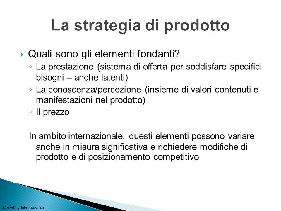 Strategia Funzione di prodotto o bisogno soddisfatto Condizioni d uso del prodotto Capacit à di acquisto del prodotto Strategia di prodotto consigliata Strategia di comunicazione consigliata 1IdenticaIdenticheSiEstensione 2DiversaIdenticheSiEstensioneAdattamento 3IdenticaDiverseSiAdattamentoEstensione 4DiversaDiverseSiAdattamento 5Identica-----NoNuova Marketing Internazionale