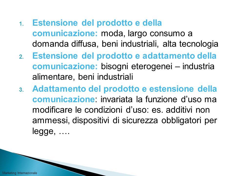 1. Estensione del prodotto e della comunicazione: moda, largo consumo a domanda diffusa, beni industriali, alta tecnologia 2. Estensione del prodotto