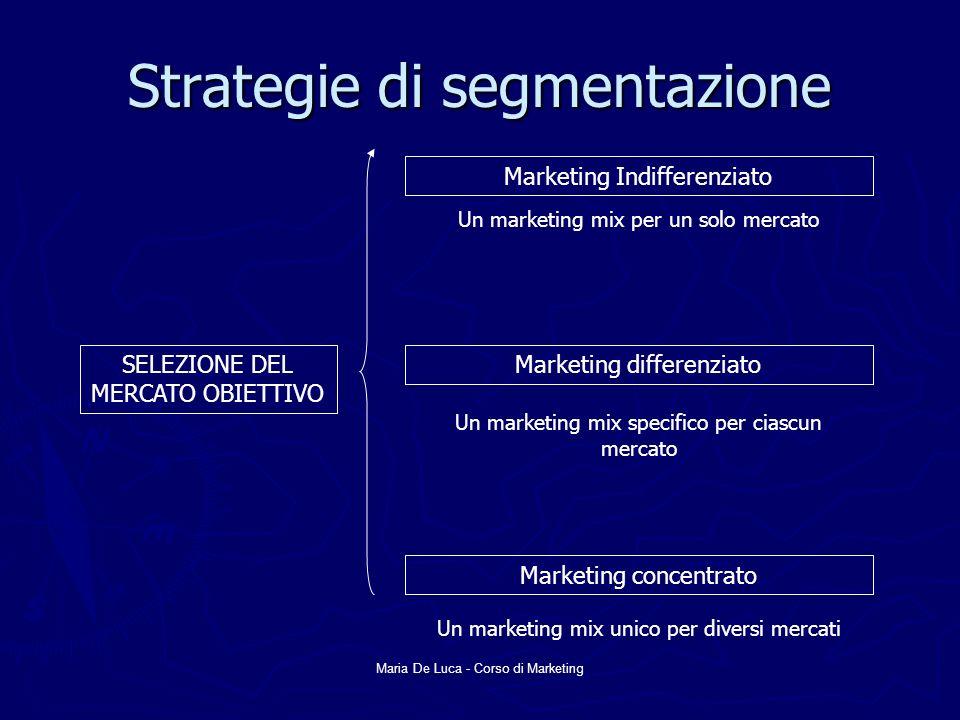 Maria De Luca - Corso di Marketing Strategie di segmentazione SELEZIONE DEL MERCATO OBIETTIVO Marketing Indifferenziato Marketing differenziato Market