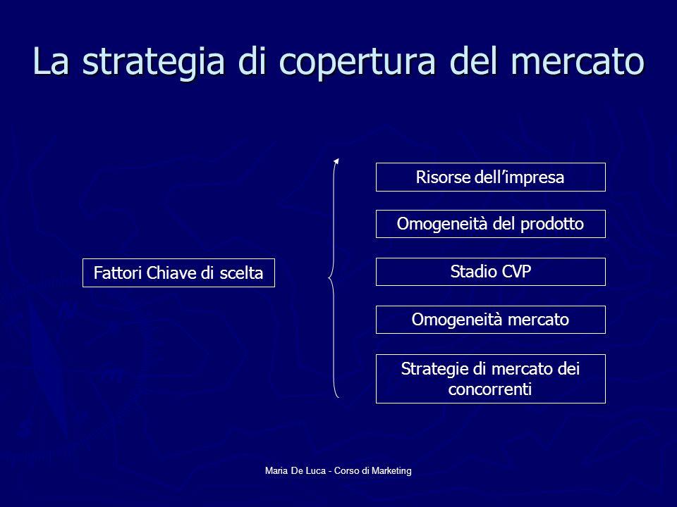 Maria De Luca - Corso di Marketing La strategia di copertura del mercato Fattori Chiave di scelta Risorse dellimpresa Omogeneità del prodotto Stadio C