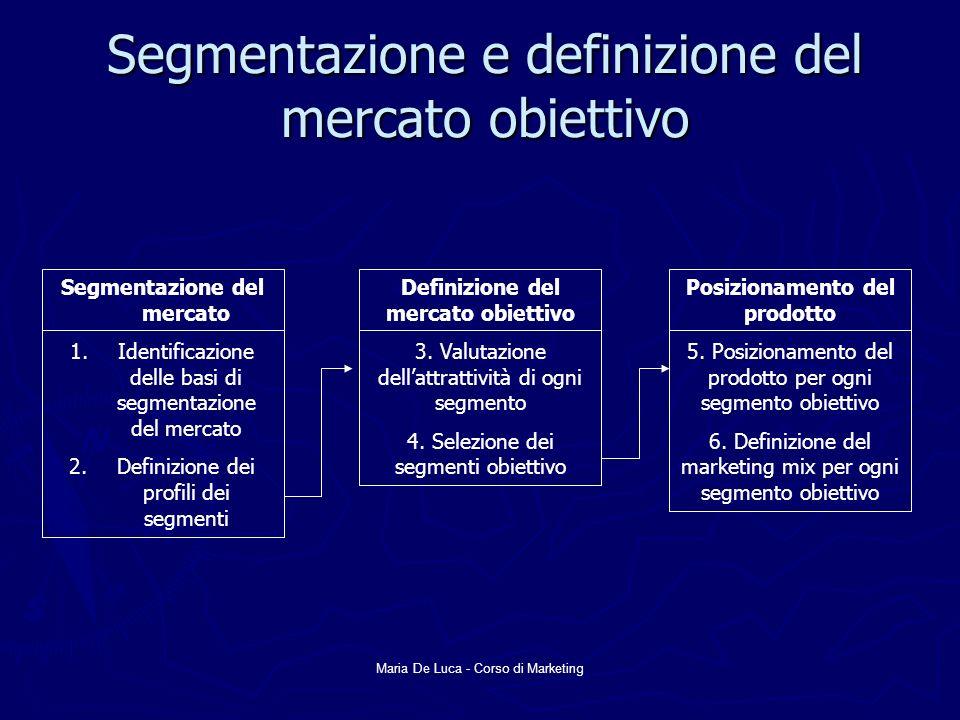 Maria De Luca - Corso di Marketing Segmentazione e definizione del mercato obiettivo Segmentazione del mercato 1.Identificazione delle basi di segment