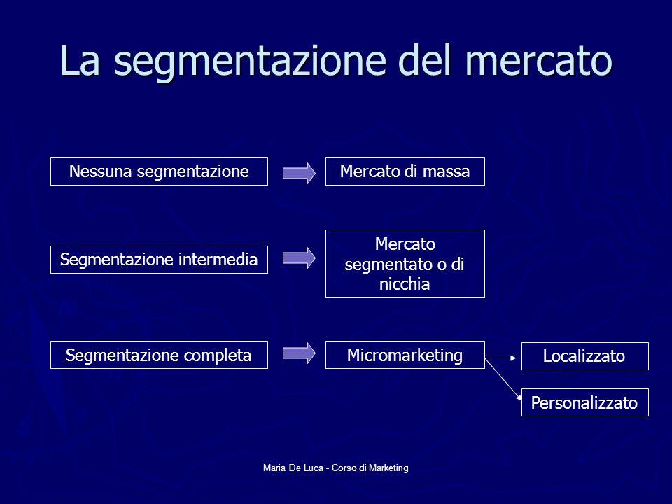 Maria De Luca - Corso di Marketing La segmentazione del mercato Nessuna segmentazioneMercato di massa Segmentazione intermedia Mercato segmentato o di