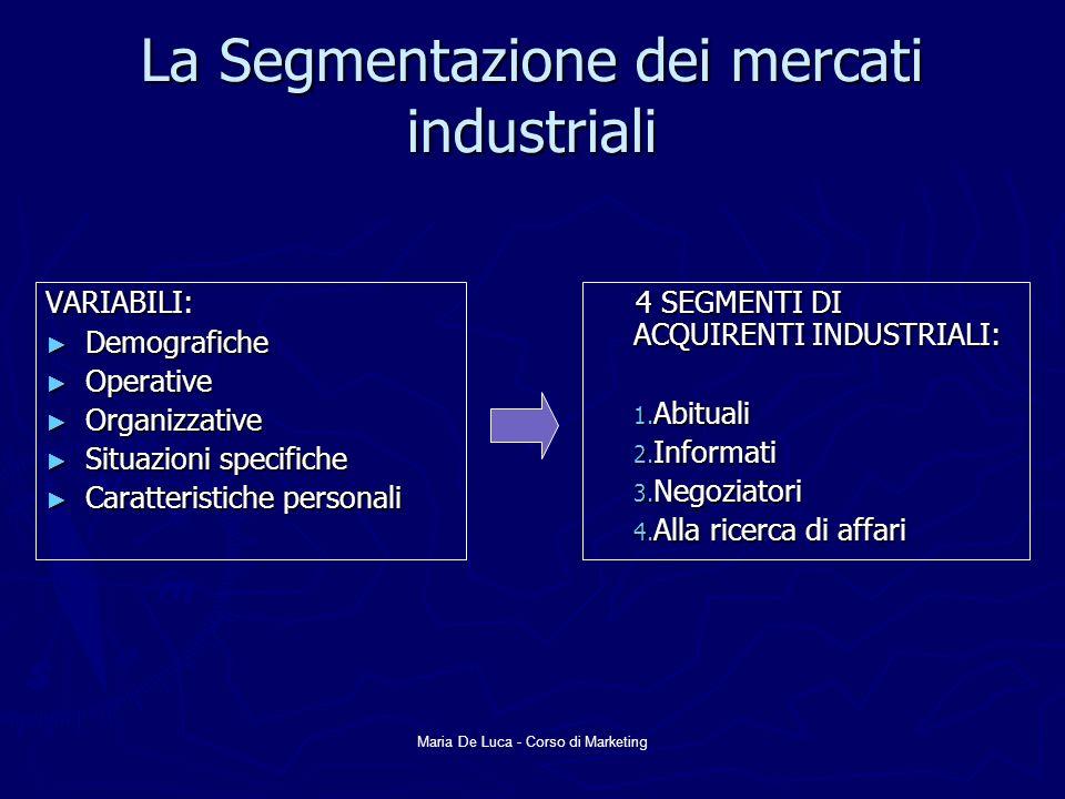 Maria De Luca - Corso di Marketing La segmentazione MULTIVARIATA Semplice Semplice Complessa Complessa MULTISTADIO Metodo AID Clusters Analisi fattoriale Conjoint Analisys
