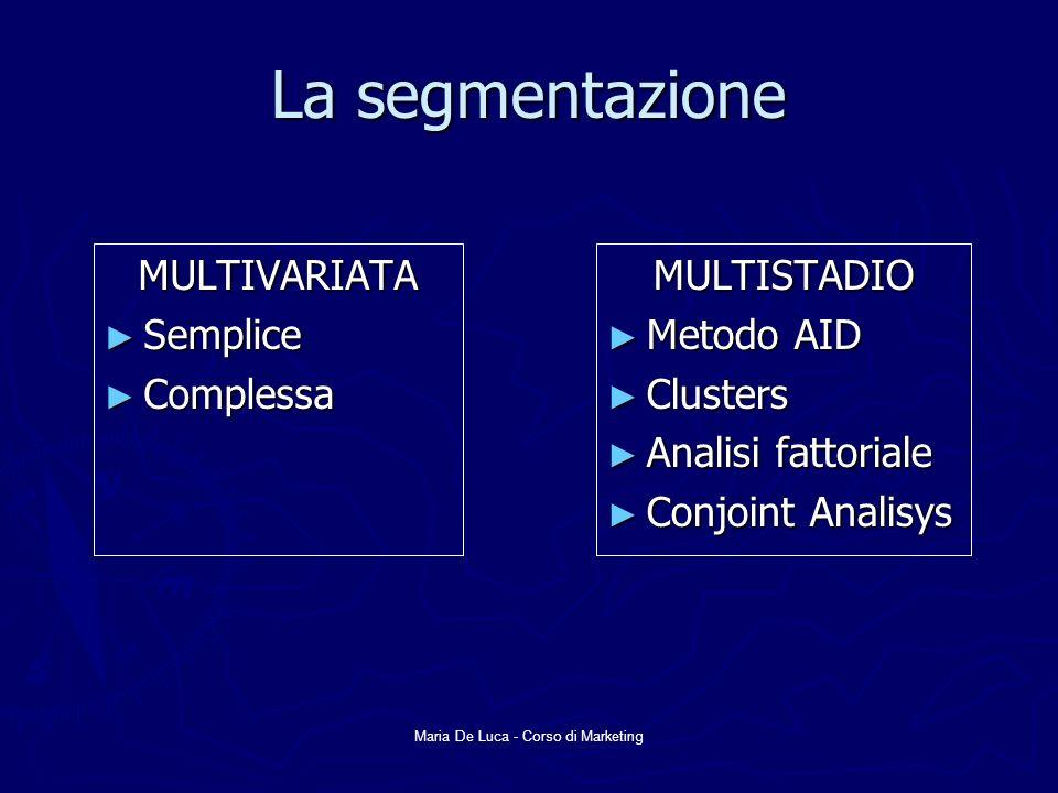 Maria De Luca - Corso di Marketing La segmentazione MULTIVARIATA Semplice Semplice Complessa Complessa MULTISTADIO Metodo AID Clusters Analisi fattori
