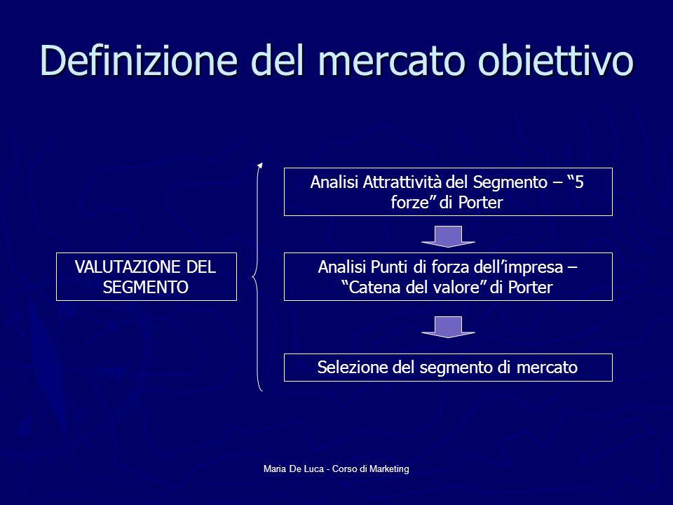 Maria De Luca - Corso di Marketing Definizione del mercato obiettivo VALUTAZIONE DEL SEGMENTO Analisi Attrattività del Segmento – 5 forze di Porter An